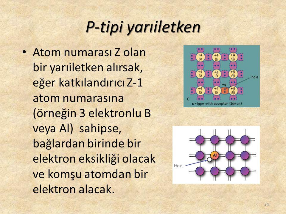 P-tipi yarıiletken