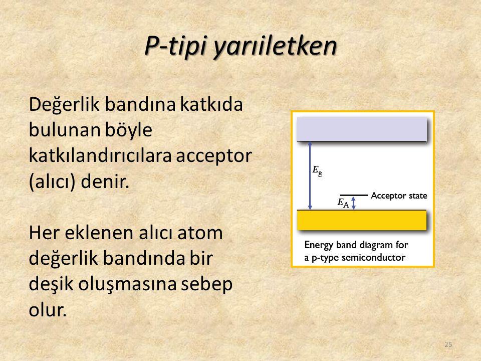 P-tipi yarıiletken Değerlik bandına katkıda bulunan böyle katkılandırıcılara acceptor (alıcı) denir.