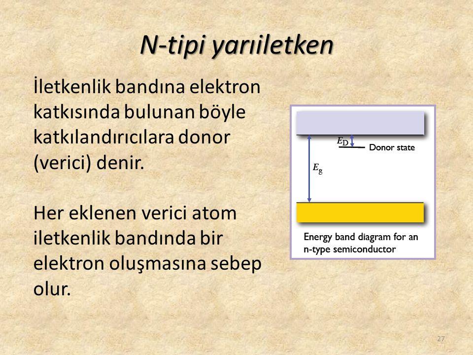 N-tipi yarıiletken İletkenlik bandına elektron katkısında bulunan böyle katkılandırıcılara donor (verici) denir.