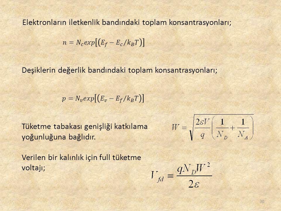 Elektronların iletkenlik bandındaki toplam konsantrasyonları;
