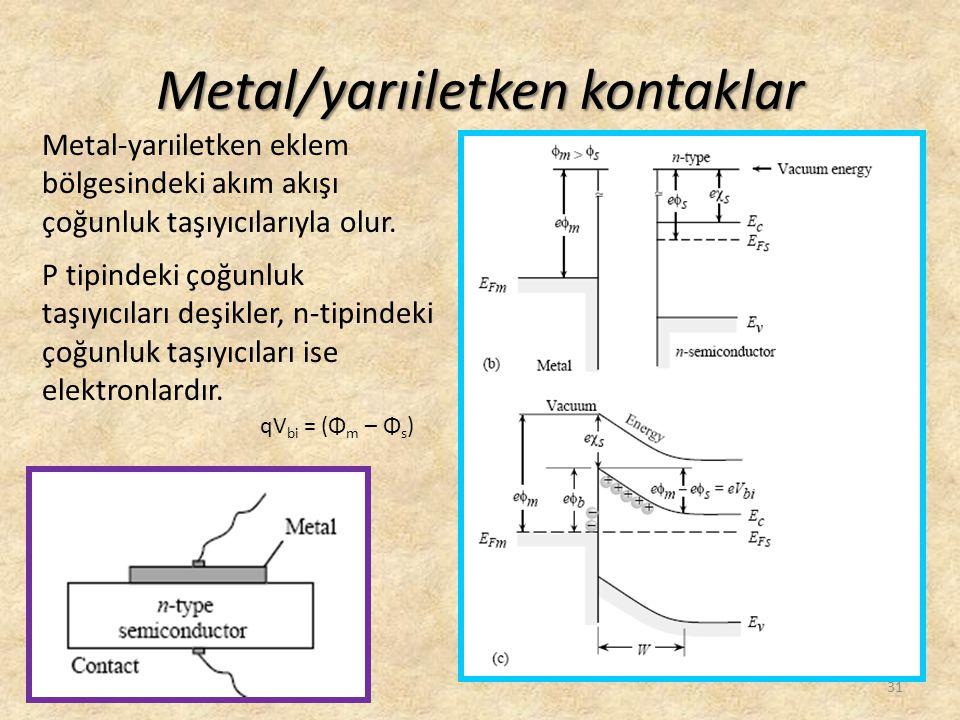 Metal/yarıiletken kontaklar