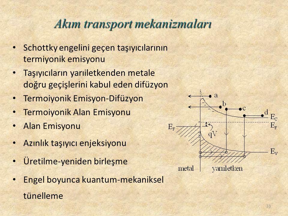 Akım transport mekanizmaları