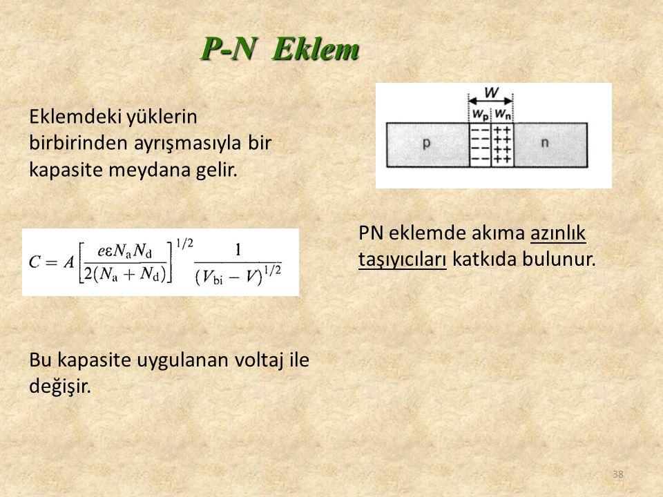 P-N Eklem Eklemdeki yüklerin birbirinden ayrışmasıyla bir kapasite meydana gelir. PN eklemde akıma azınlık taşıyıcıları katkıda bulunur.