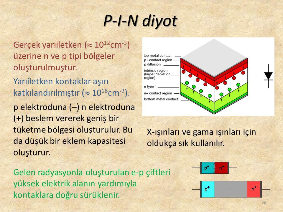 P-I-N diyot Gerçek yarıiletken ( 1012cm-3) üzerine n ve p tipi bölgeler oluşturulmuştur.