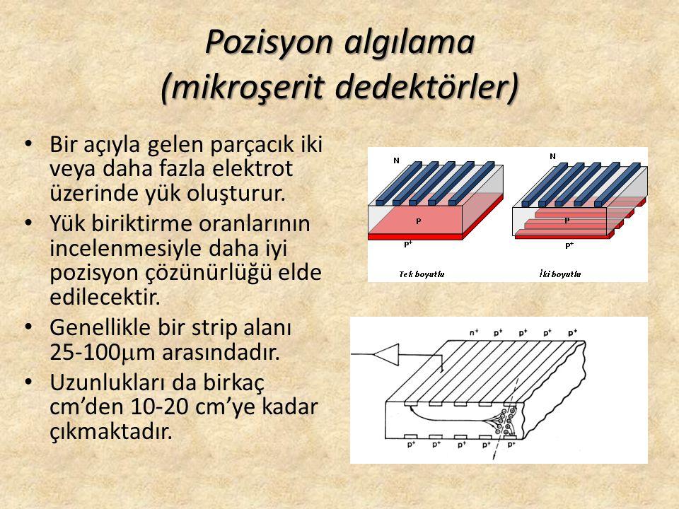 Pozisyon algılama (mikroşerit dedektörler)