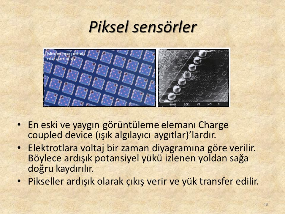 Piksel sensörler En eski ve yaygın görüntüleme elemanı Charge coupled device (ışık algılayıcı aygıtlar)'lardır.