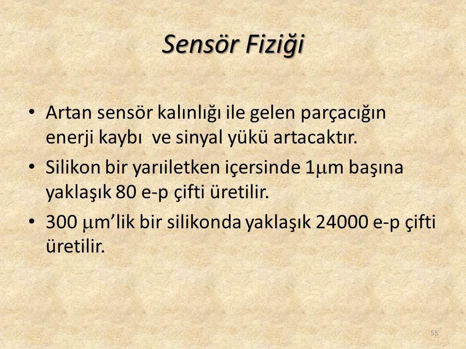 Sensör Fiziği Artan sensör kalınlığı ile gelen parçacığın enerji kaybı ve sinyal yükü artacaktır.