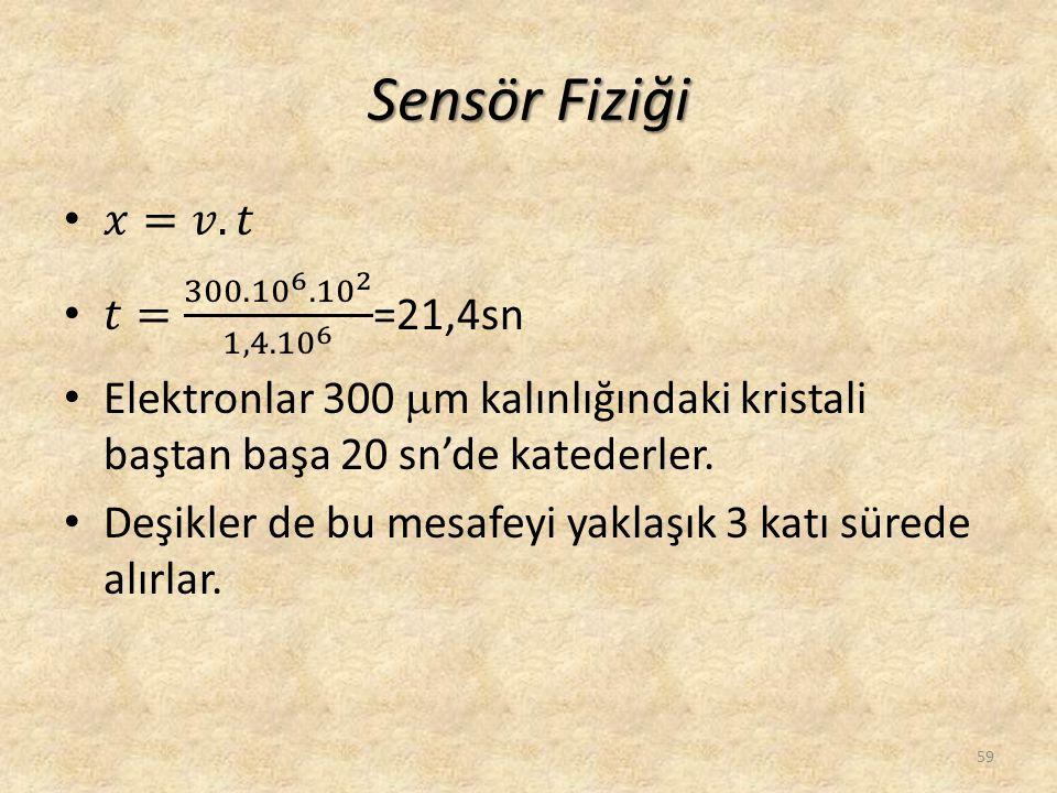 Sensör Fiziği 𝑥=𝑣.𝑡 𝑡= 300. 10 6 . 10 2 1,4. 10 6 =21,4sn