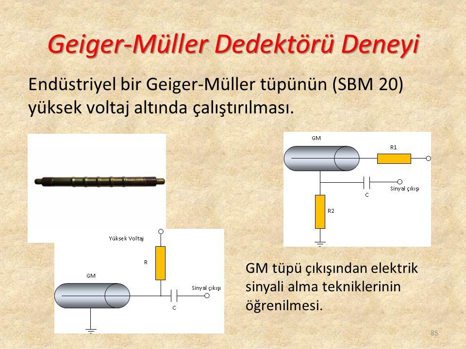 Geiger-Müller Dedektörü Deneyi