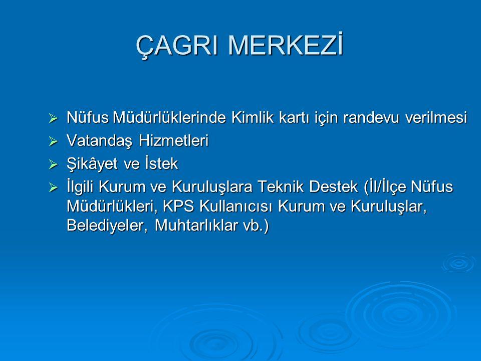 ÇAGRI MERKEZİ Nüfus Müdürlüklerinde Kimlik kartı için randevu verilmesi. Vatandaş Hizmetleri. Şikâyet ve İstek.