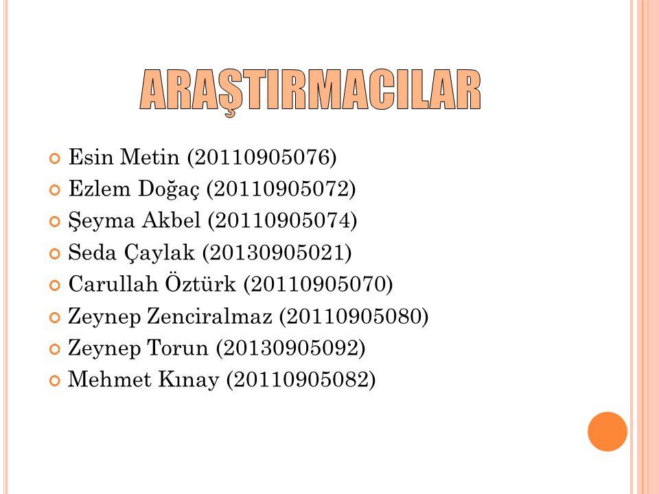ARAŞTIRMACILAR Esin Metin (20110905076) Ezlem Doğaç (20110905072)