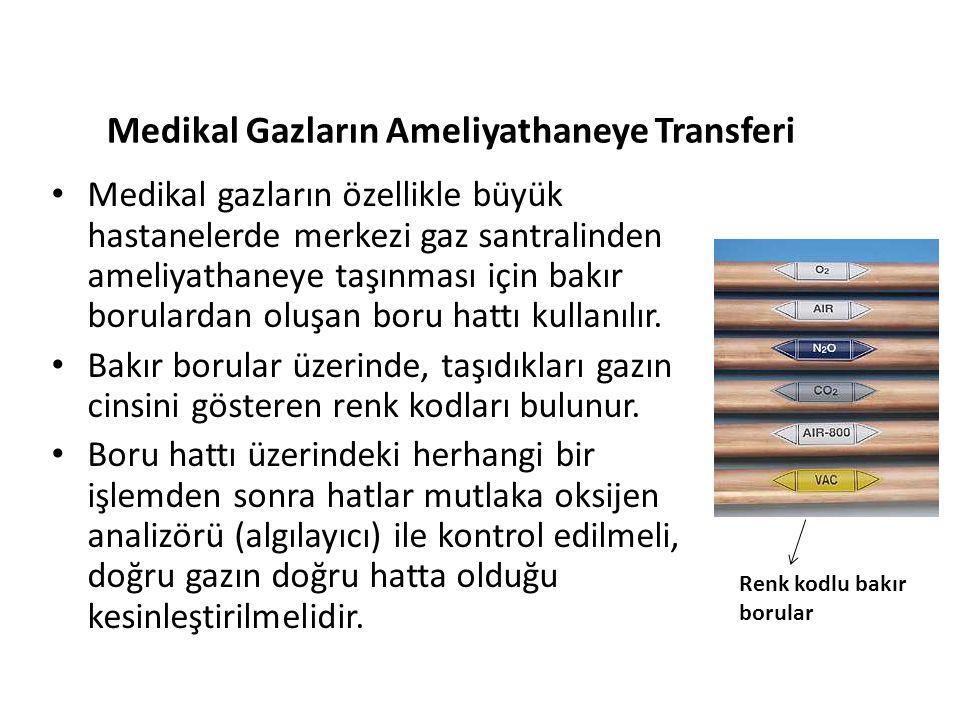 Medikal Gazların Ameliyathaneye Transferi