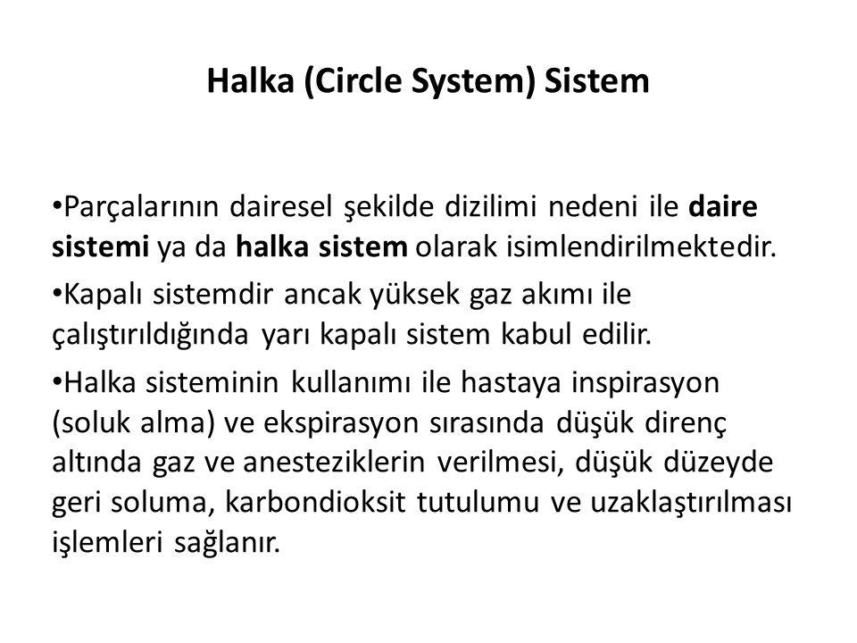 Halka (Circle System) Sistem