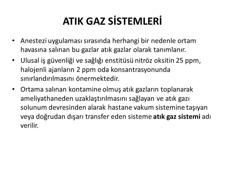 ATIK GAZ SİSTEMLERİ Anestezi uygulaması sırasında herhangi bir nedenle ortam havasına salınan bu gazlar atık gazlar olarak tanımlanır.
