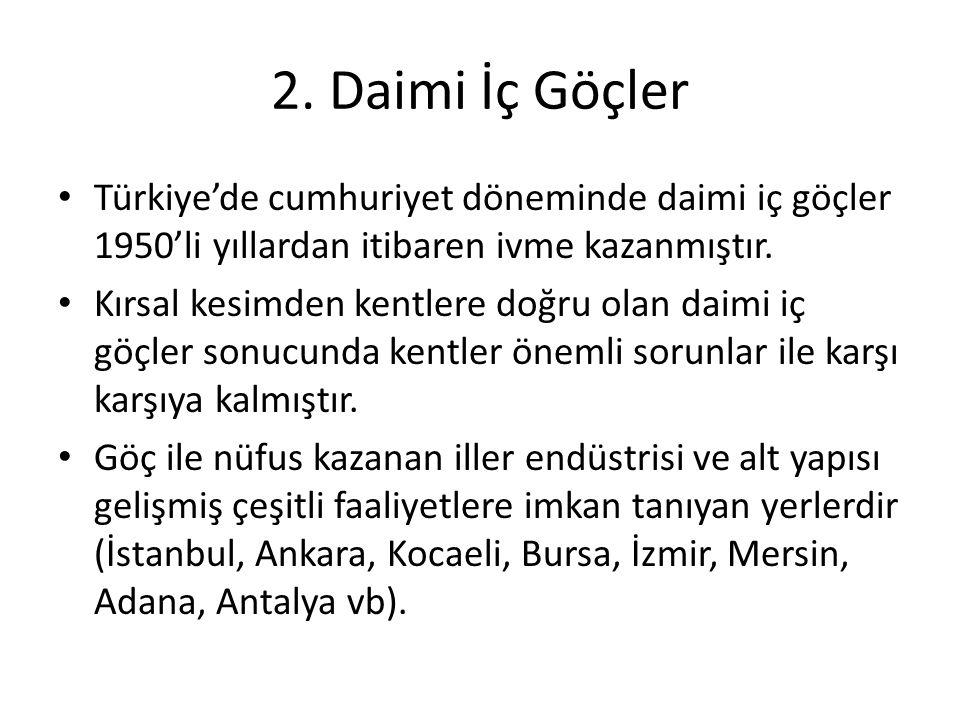 2. Daimi İç Göçler Türkiye'de cumhuriyet döneminde daimi iç göçler 1950'li yıllardan itibaren ivme kazanmıştır.
