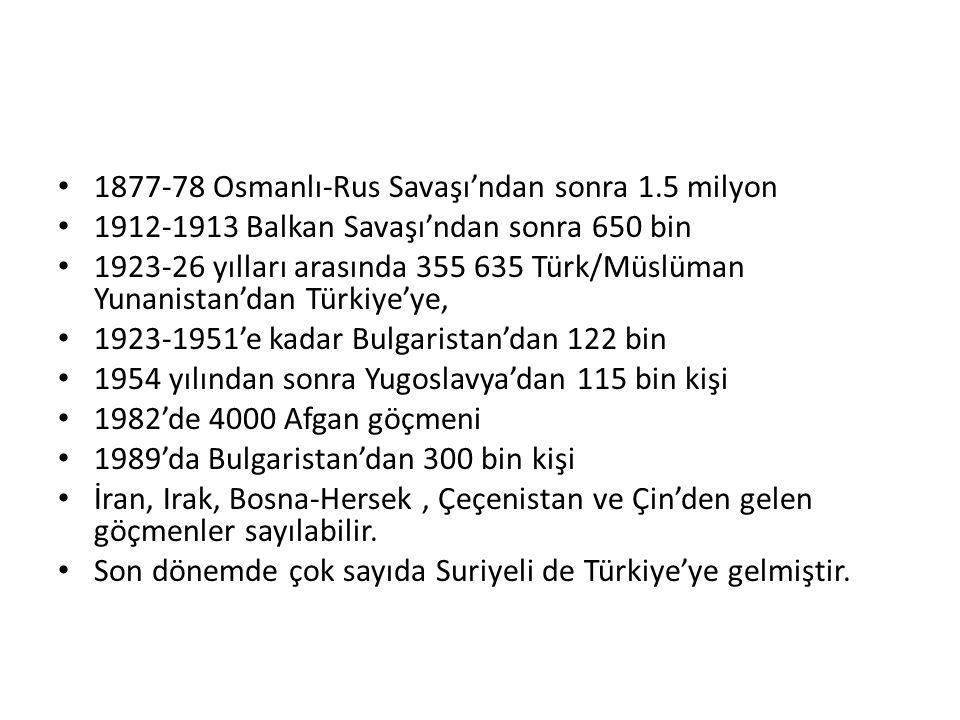 1877-78 Osmanlı-Rus Savaşı'ndan sonra 1.5 milyon