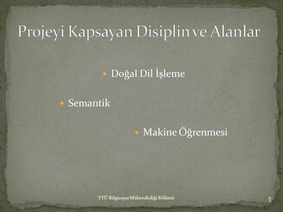 Projeyi Kapsayan Disiplin ve Alanlar