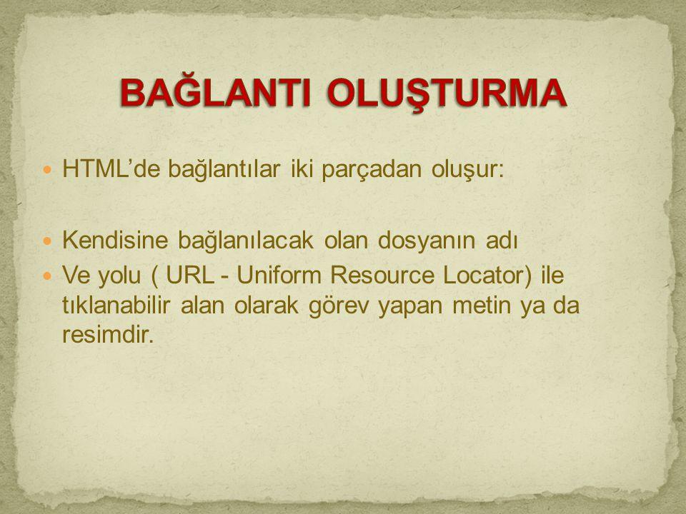 BAĞLANTI OLUŞTURMA HTML'de bağlantılar iki parçadan oluşur: