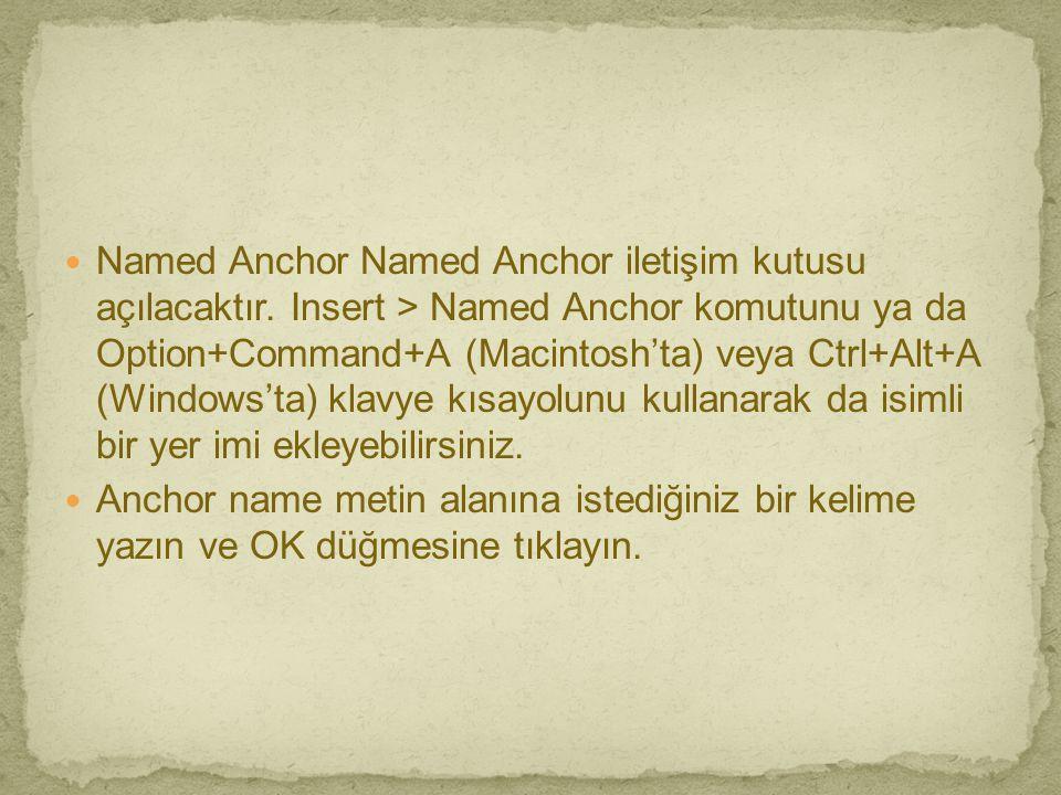 Named Anchor Named Anchor iletişim kutusu açılacaktır