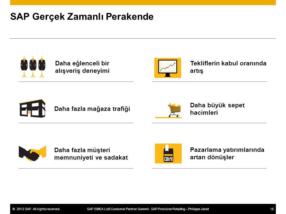SAP Gerçek Zamanlı Perakende