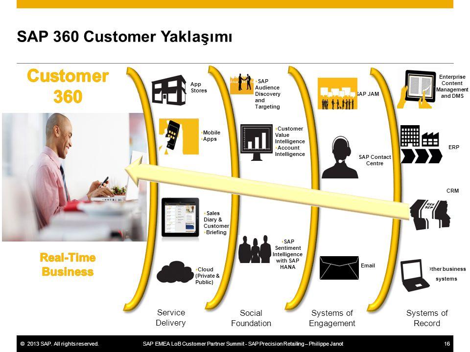 SAP 360 Customer Yaklaşımı