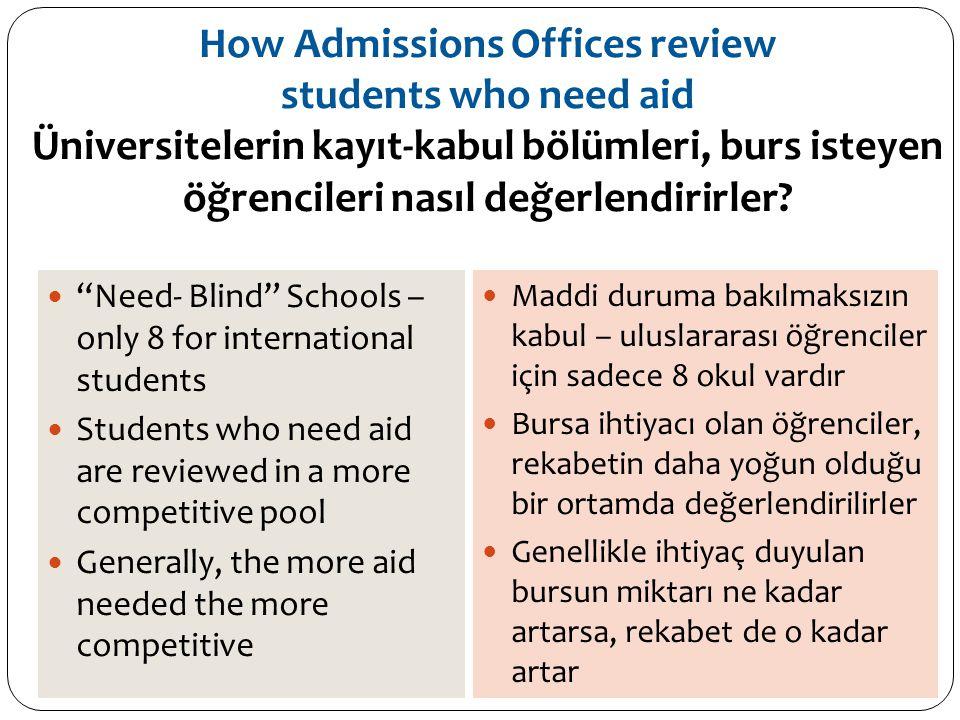 How Admissions Offices review students who need aid Üniversitelerin kayıt-kabul bölümleri, burs isteyen öğrencileri nasıl değerlendirirler