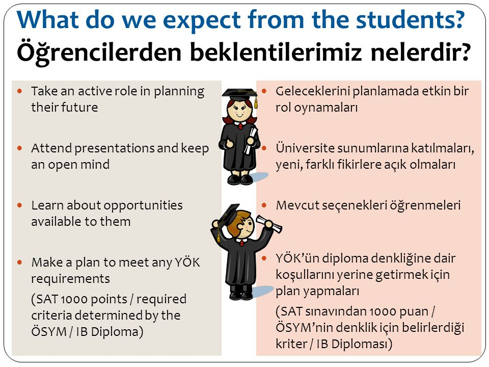 What do we expect from the students