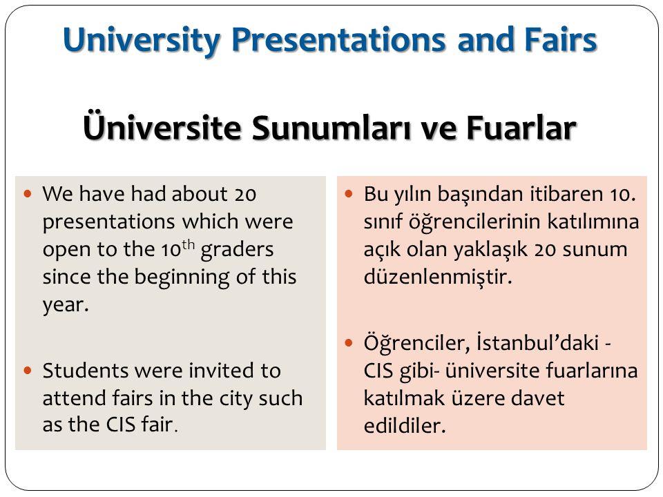 University Presentations and Fairs Üniversite Sunumları ve Fuarlar