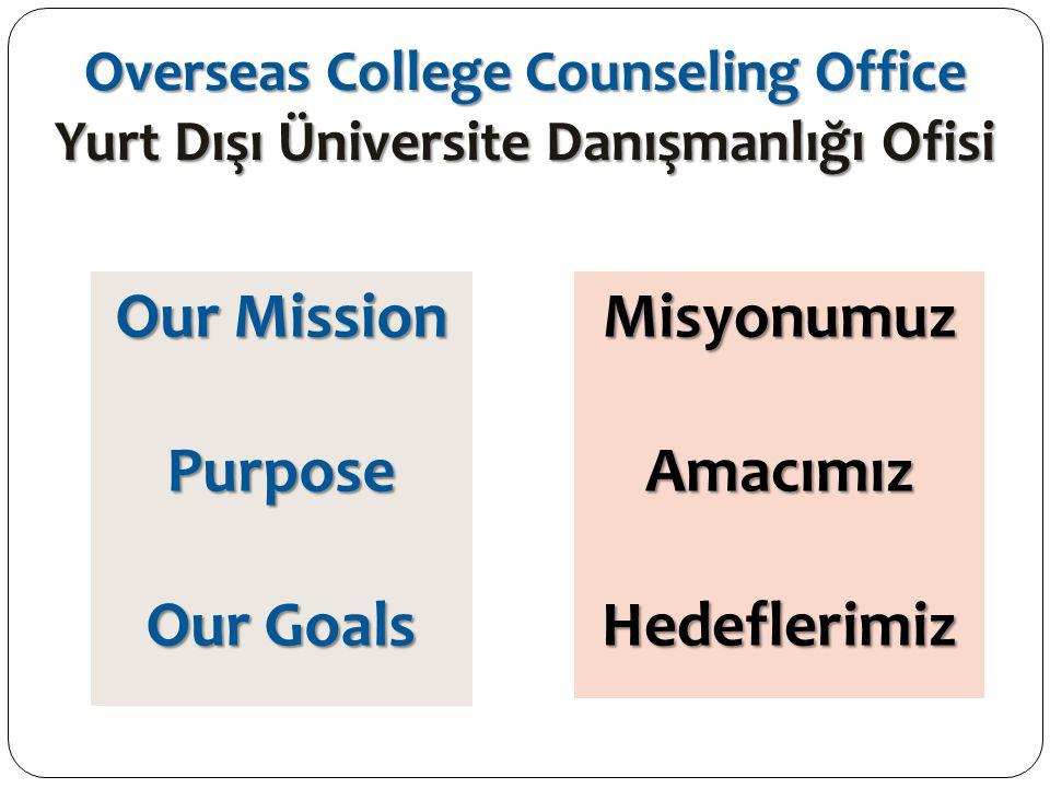 Our Mission Purpose Our Goals Misyonumuz Amacımız Hedeflerimiz