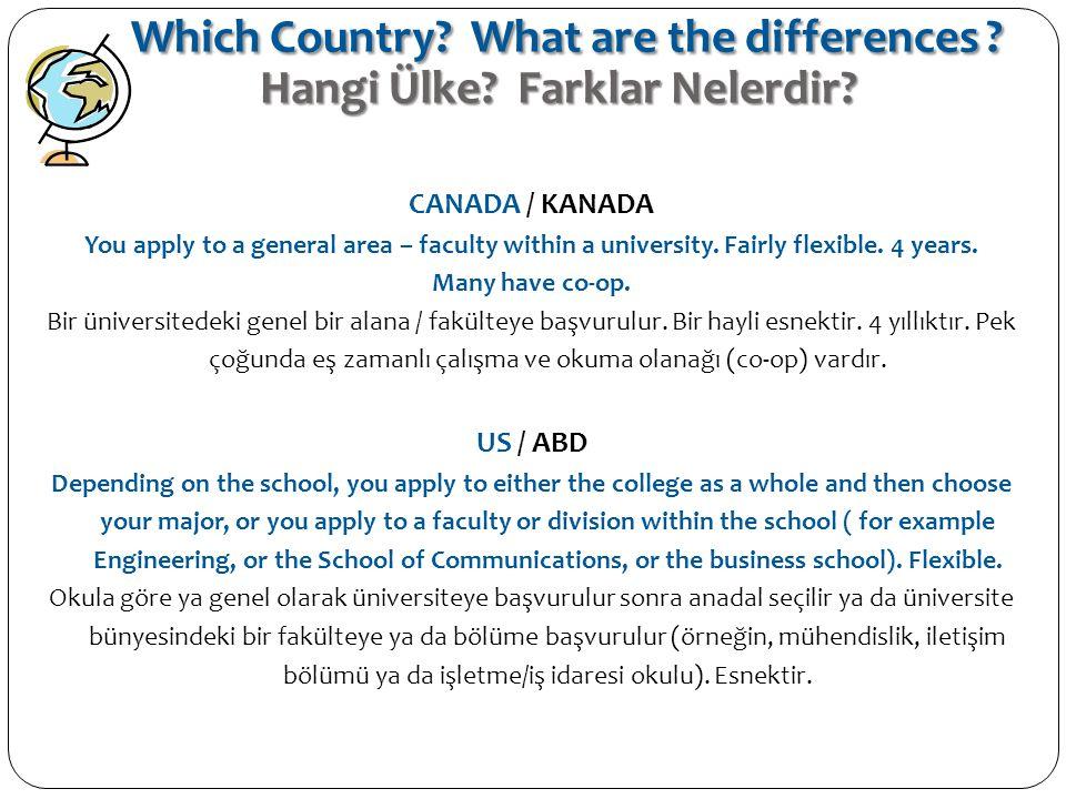 Which Country What are the differences Hangi Ülke Farklar Nelerdir