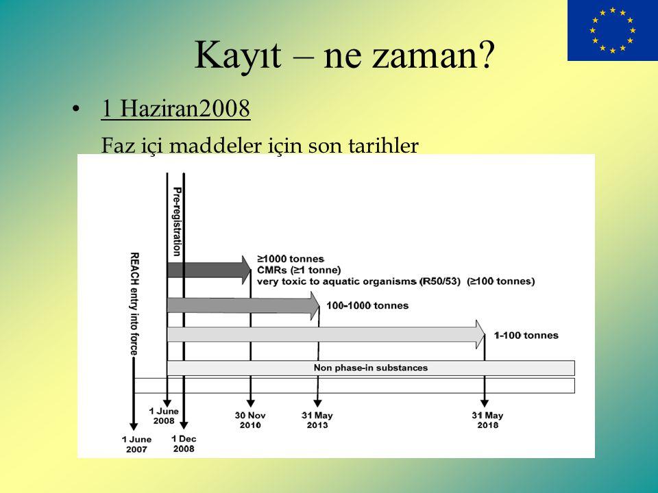 Kayıt – ne zaman 1 Haziran2008 Faz içi maddeler için son tarihler