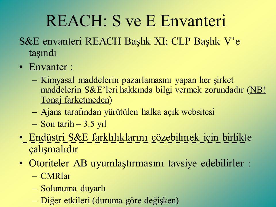 REACH: S ve E Envanteri S&E envanteri REACH Başlık XI; CLP Başlık V'e taşındı. Envanter :