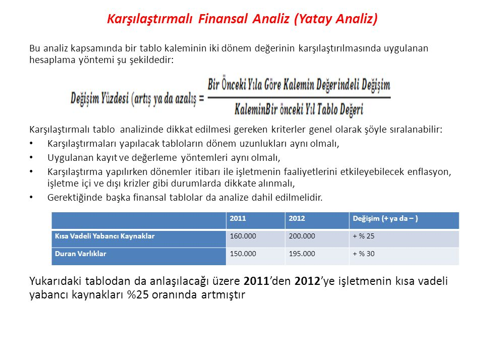 Karşılaştırmalı Finansal Analiz (Yatay Analiz)