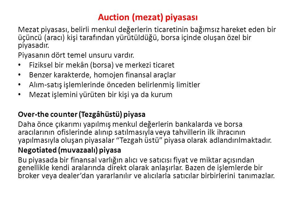 Auction (mezat) piyasası