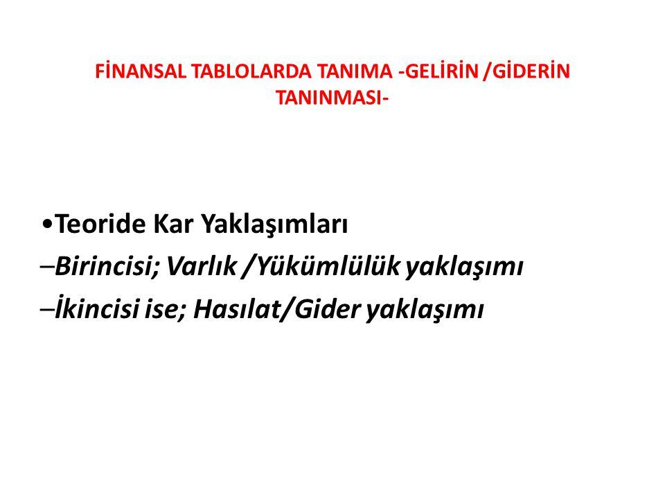 FİNANSAL TABLOLARDA TANIMA -GELİRİN /GİDERİN TANINMASI-