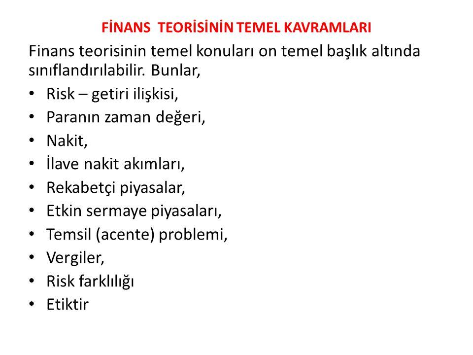 FİNANS TEORİSİNİN TEMEL KAVRAMLARI