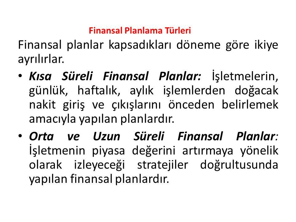 Finansal Planlama Türleri
