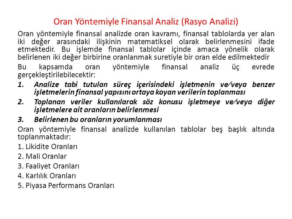 Oran Yöntemiyle Finansal Analiz (Rasyo Analizi)