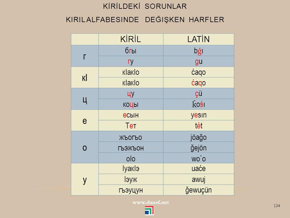 KİRİLDEKİ SORUNLAR Kiril Alfabesinde değişken harfler