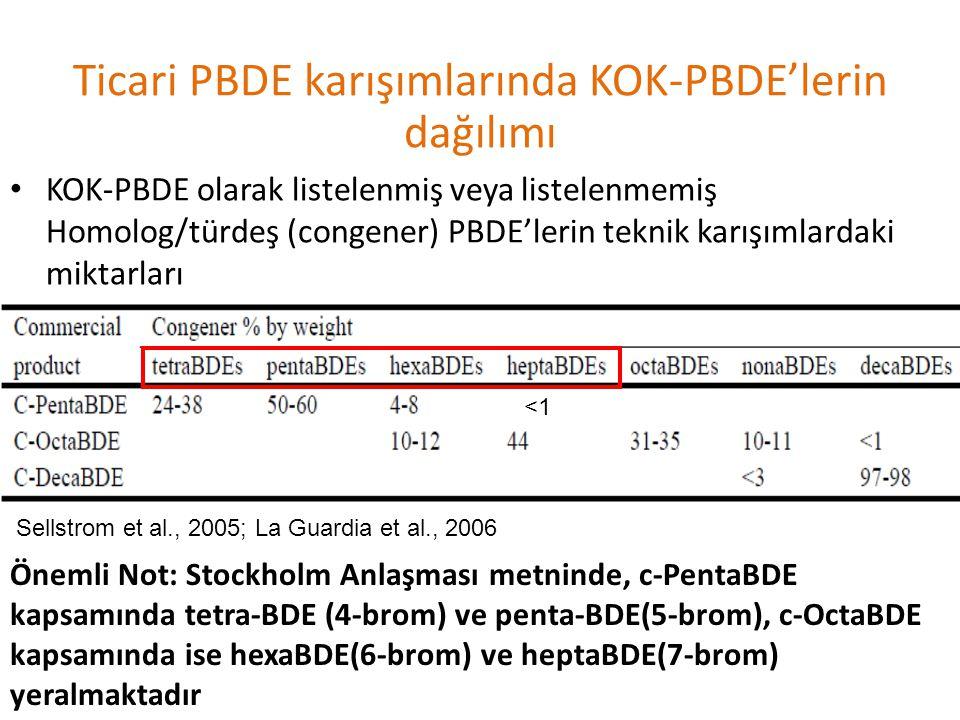 Ticari PBDE karışımlarında KOK-PBDE'lerin dağılımı