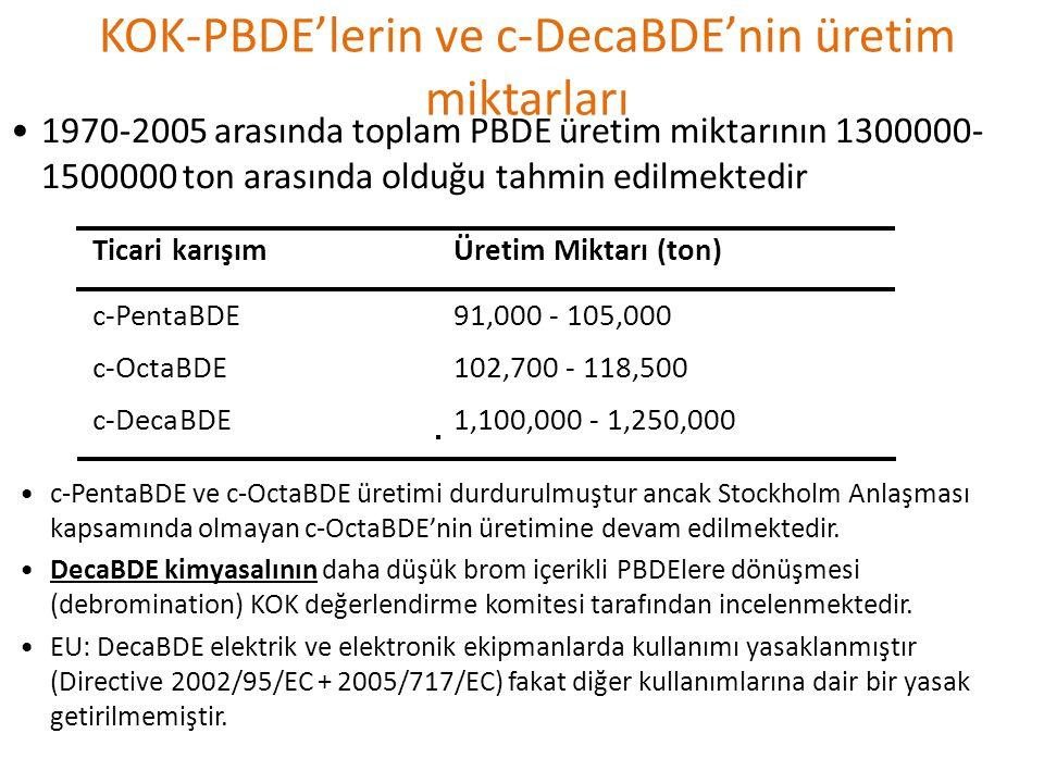 KOK-PBDE'lerin ve c-DecaBDE'nin üretim miktarları