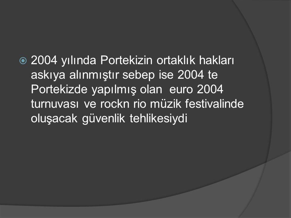 2004 yılında Portekizin ortaklık hakları askıya alınmıştır sebep ise 2004 te Portekizde yapılmış olan euro 2004 turnuvası ve rockn rio müzik festivalinde oluşacak güvenlik tehlikesiydi