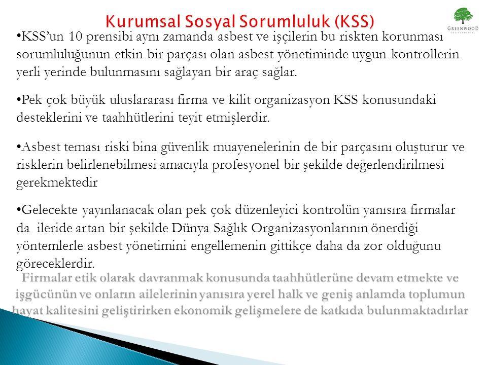 Kurumsal Sosyal Sorumluluk (KSS)