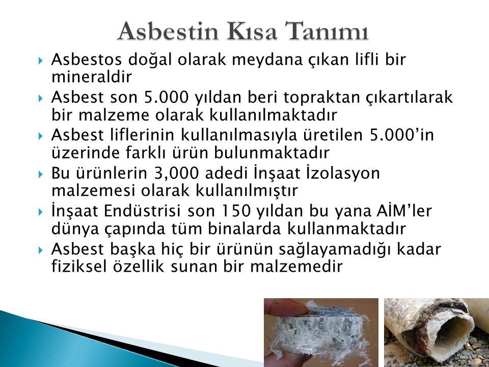 November 08 Asbestin Kısa Tanımı. Asbestos doğal olarak meydana çıkan lifli bir mineraldir.