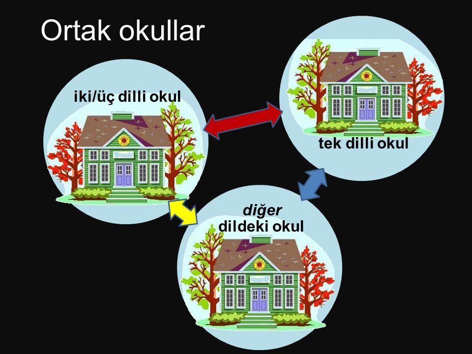 Ortak okullar iki/üç dilli okul tek dilli okul diğer dildeki okul