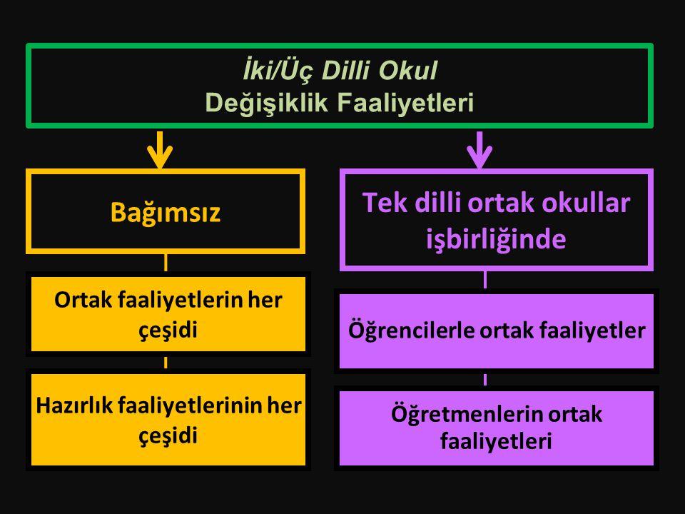 Bağımsız Tek dilli ortak okullar işbirliğinde
