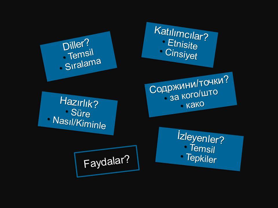 Faydalar Katılımcılar Diller Содржини/точки Hazırlık İzleyenler