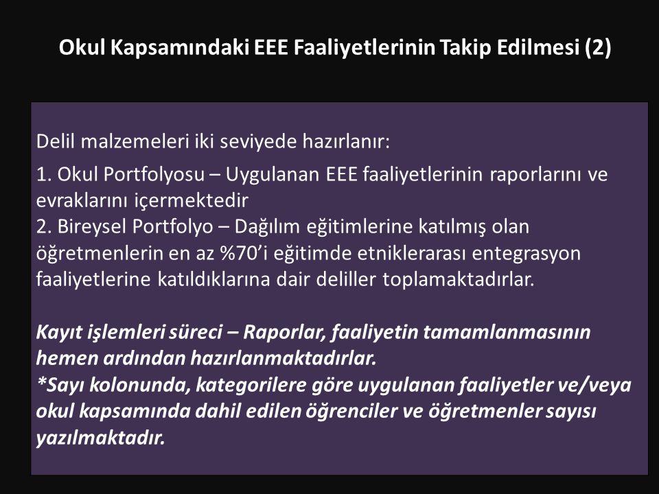 Okul Kapsamındaki EEE Faaliyetlerinin Takip Edilmesi (2)