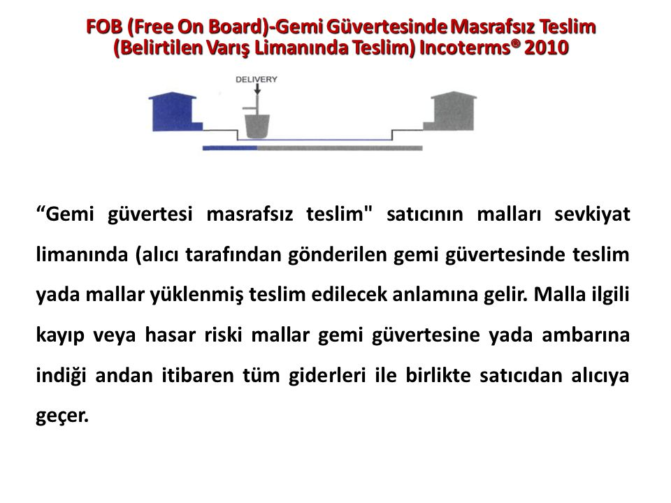 FOB (Free On Board)-Gemi Güvertesinde Masrafsız Teslim
