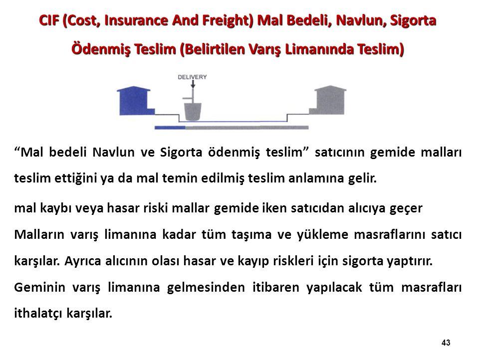 CIF (Cost, Insurance And Freight) Mal Bedeli, Navlun, Sigorta Ödenmiş Teslim (Belirtilen Varış Limanında Teslim)